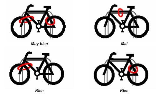 Colocar correctamente un candado a tu bicicleta